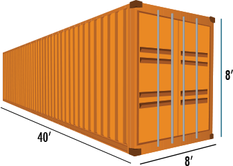 FCL International Container Shipping :: International Freight Forwarding